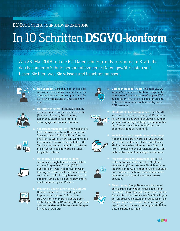 DSGVO-Infographic BCT